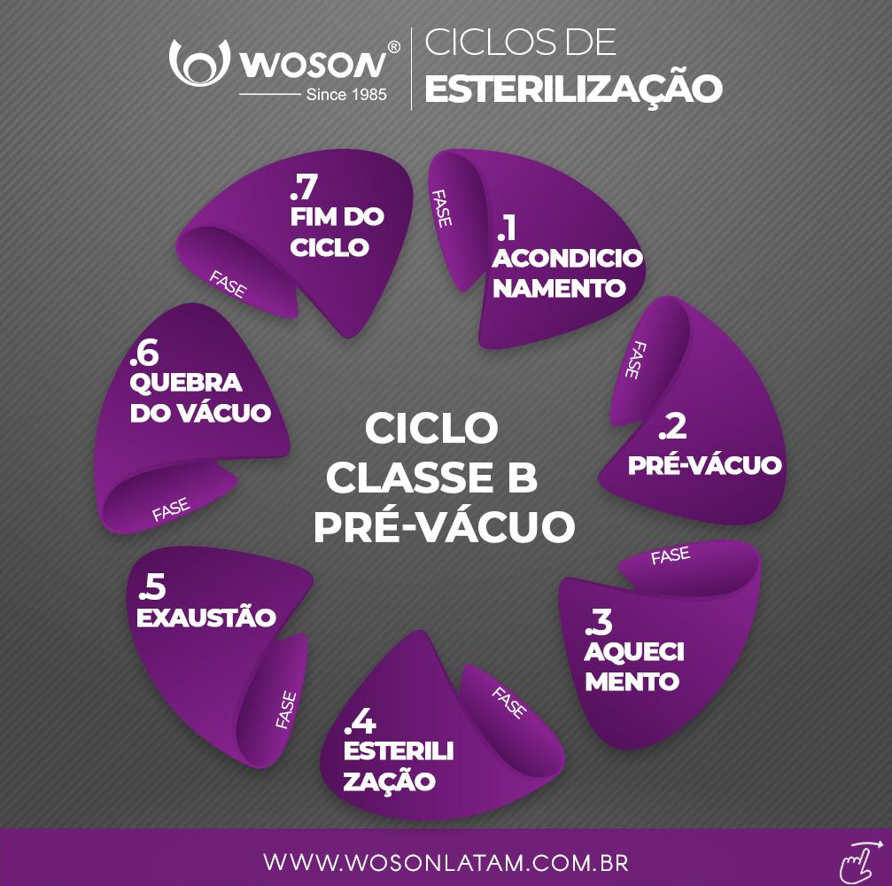 CILCO CASSE-B